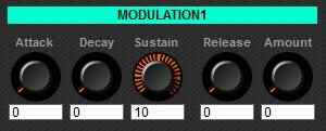 PD MODULATION